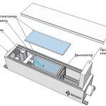Озонатор воздуха канальный Эконау ОЗ-А100(Ф2500) купить на ЭКОНАУ - изображение 4